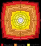 220px-Borobudur_Mandala.svg