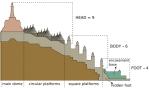 800px-Borobudur_Half_Cross_Section